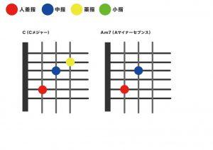vol.4 チェリーを弾いてみましょう!